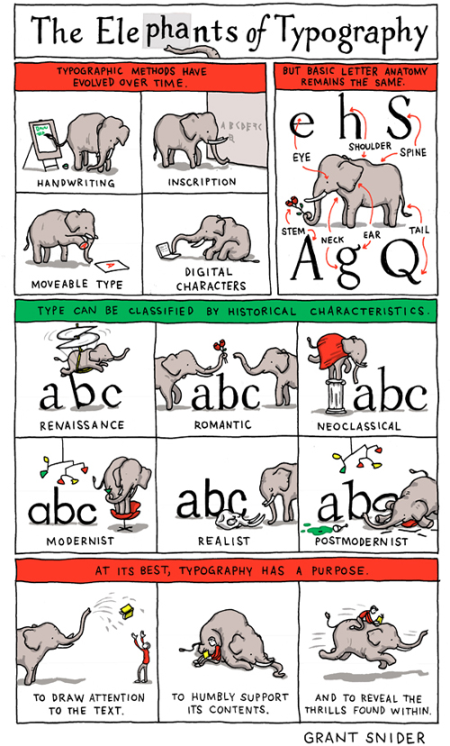 The Elephants of Typography